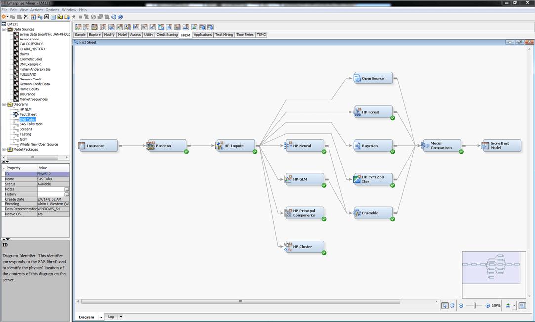 Создание аналитической модели в аналитическом программном обеспечении SAS Enterprise Miner