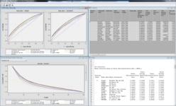 Визуализация статистической выборки в виде графика в программе SAS Enterprise Miner