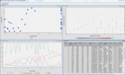 Визуализация показателей бизнес-процессов в системе статистического анализа данных SAS Enterprise Miner