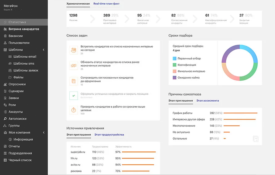 Статистика и аналитика результативности подбора персонала в облачной HR-системе Skillaz