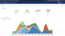 Аналитические панели (дэшборды) на базе программно-аналитической платформы TIBCO Data Science
