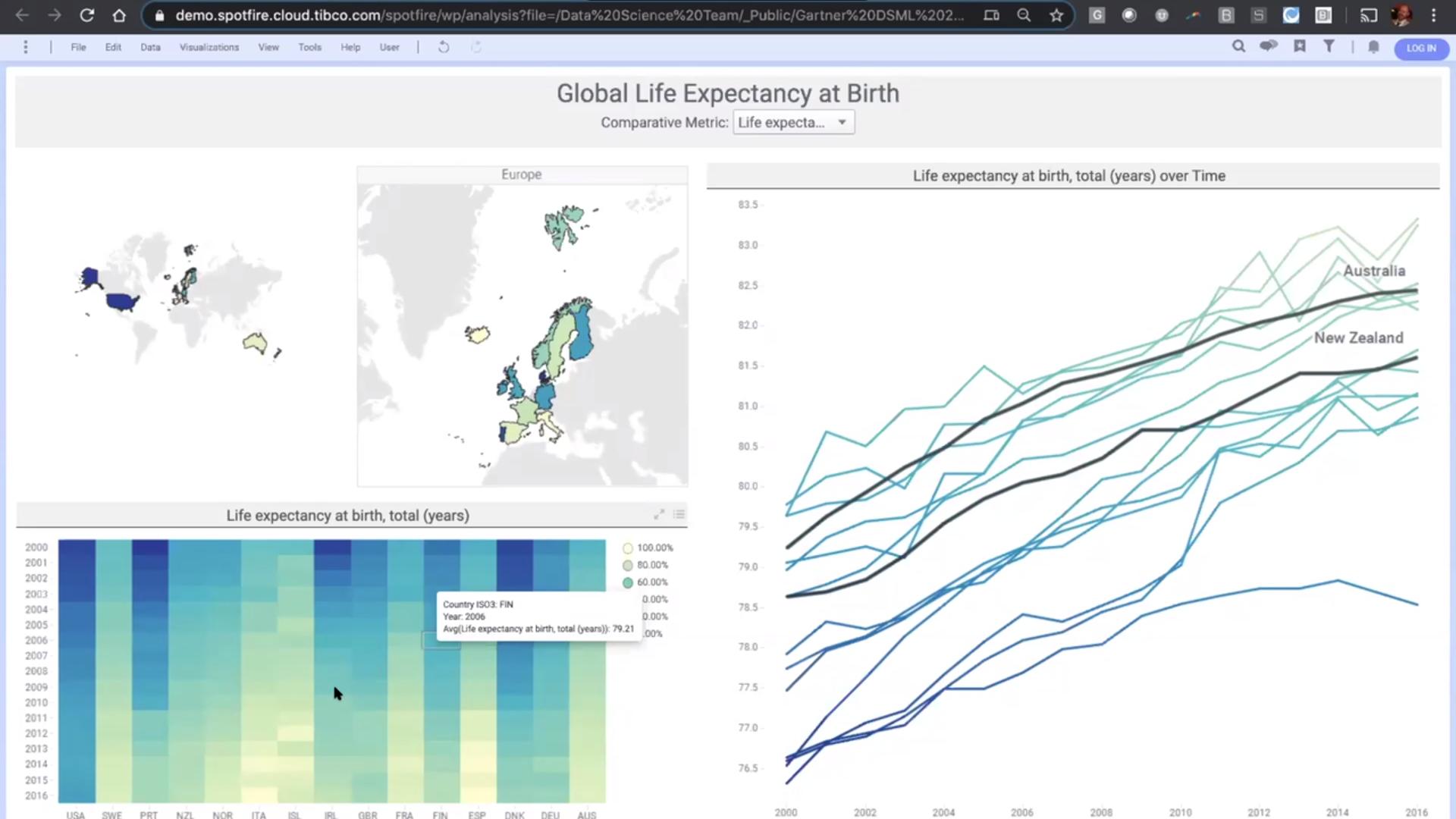 Анализ демографических данных при помощи аналитического программного обеспечения TIBCO Data Science для ИАД