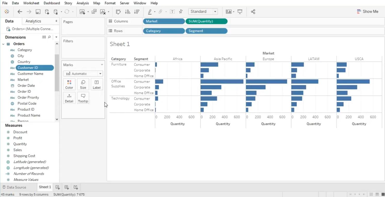 Разработка информационных панелей в программе бизнес-аналитики Tableau Desktop