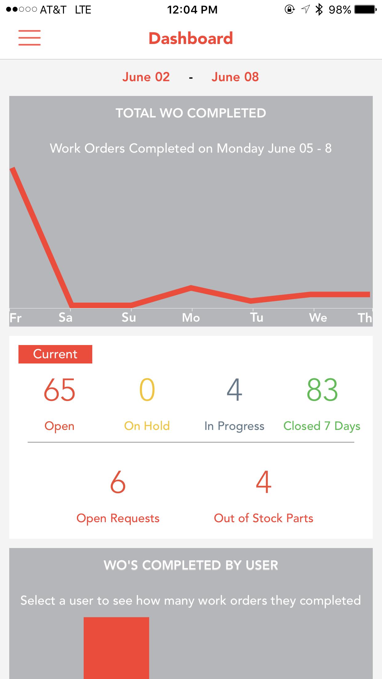 Информационная панель (дашборд) в мобильном приложении UpKeep