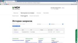 История собеседований и интервью с кандидатами в программном обеспечении VCV (Висиви)