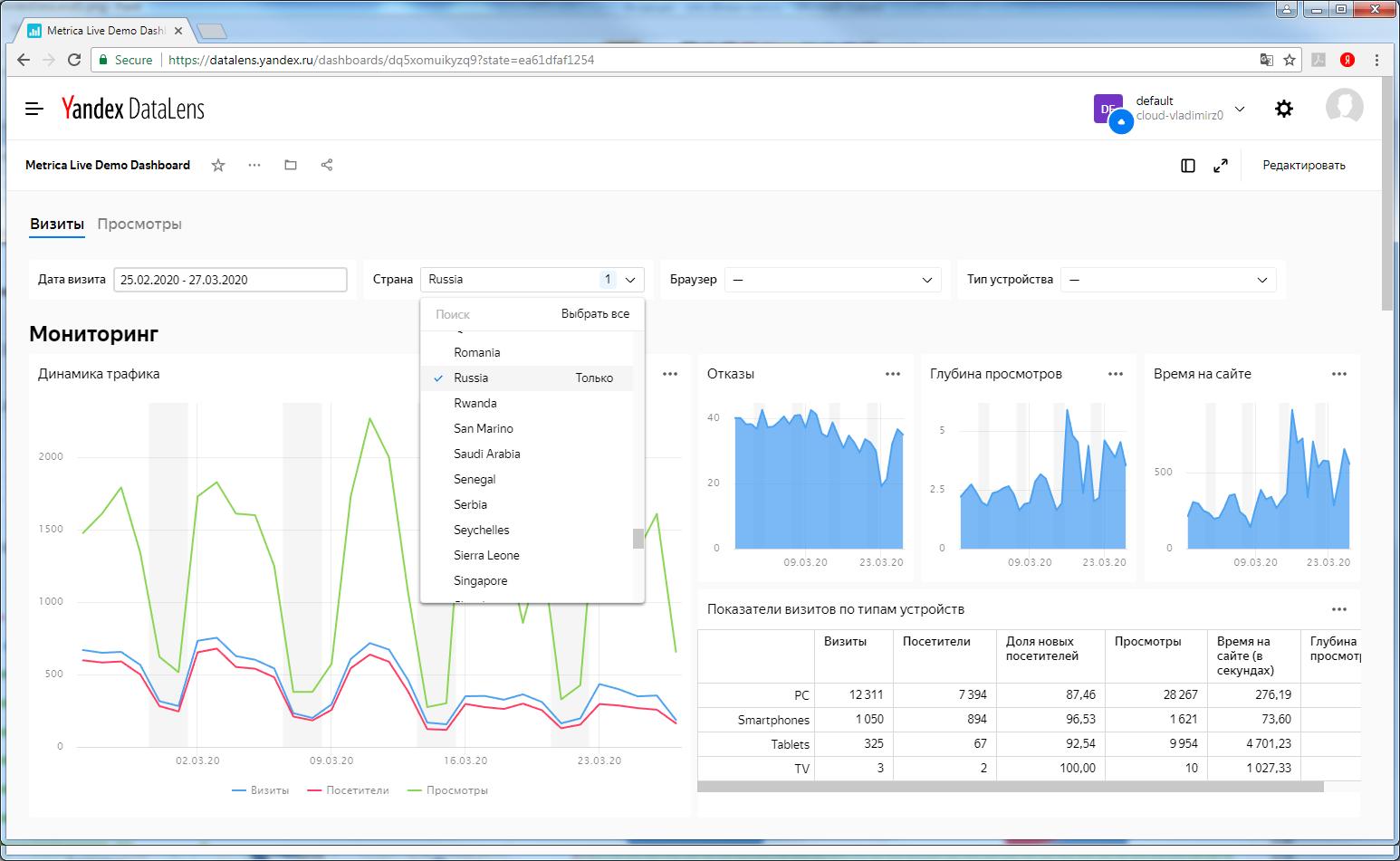 Веб-аналитика с применением онлайн-сервиса Яндекс ДатаЛенс
