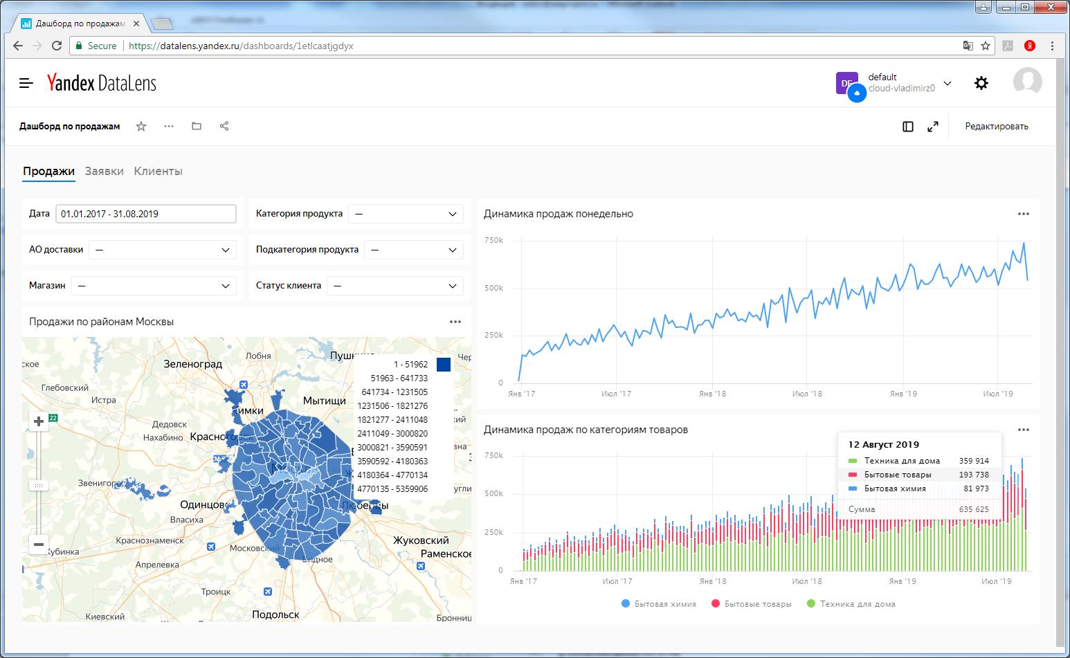 Аналитический дашборд по продажам в BI-сервисе Yandex DataLens