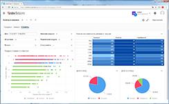 Клиентская аналитика в системе для анализа бизнес-данных Yandex DataLens